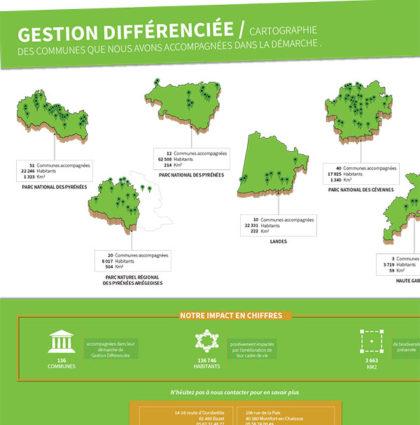 Cartographie de nos actions de Gestion Différenciée